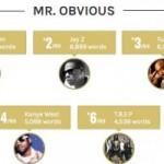 Рейтинг исполнителей с самым большим лексиконом возглавил Эминем